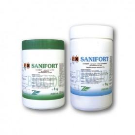 Хлорен препарат на таблетки Санифорт